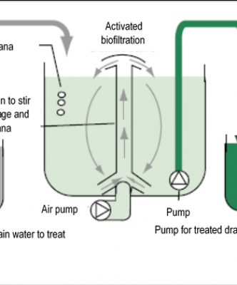 PA73.A.biofiltration TRD